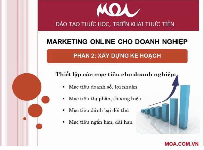 Moa.com.vn