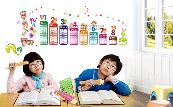 2 cột mốc vàng giúp trẻ học tiếng anh giỏi
